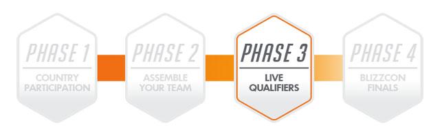 phase-3
