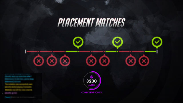 ranked placement matchmaking Ranks and ranked play have been a major community topic since the release of gears of war 4,  (and performance in your placement matches).